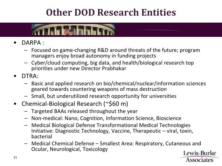 Other DOD Research Entities