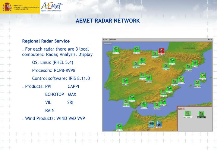 AEMET RADAR NETWORK
