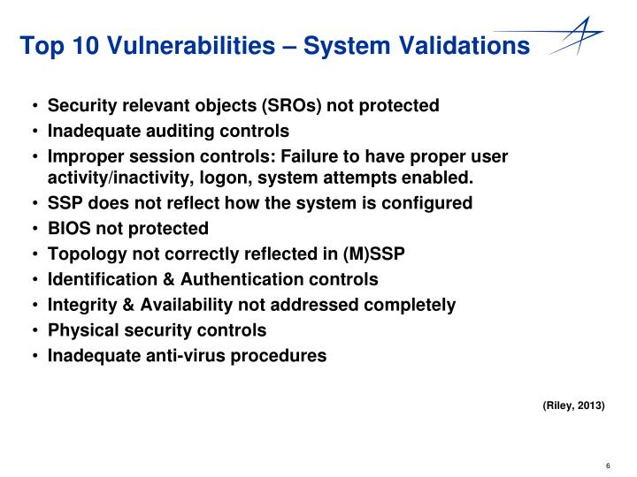 Top 10 Vulnerabilities – System Validations