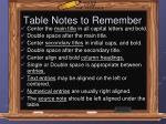 table notes to remember
