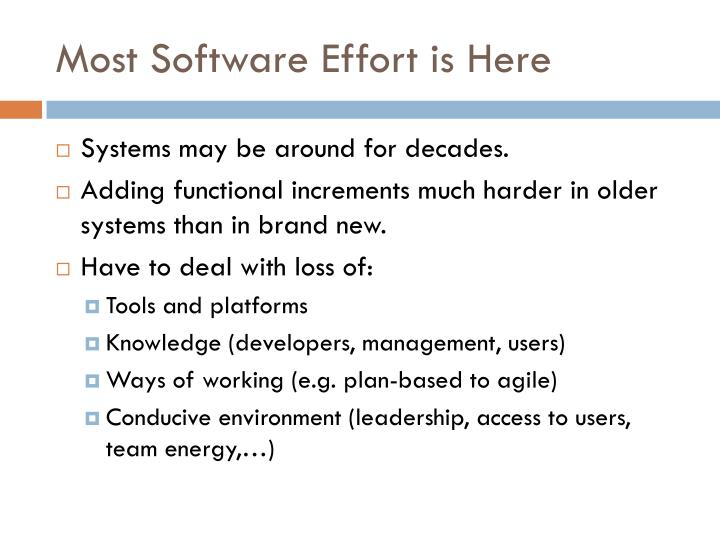 Most Software Effort is Here