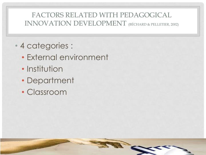 Factors related with pedagogical innovation development