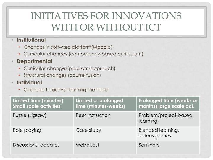 Initiatives for innovations