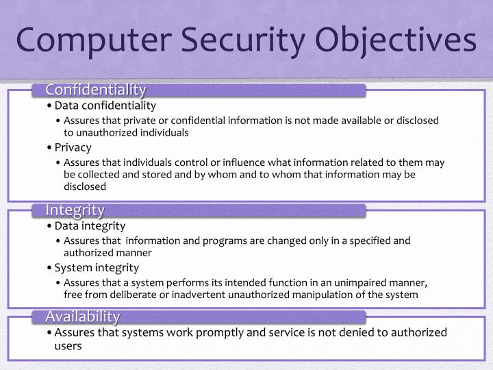 Computer security objectives
