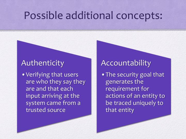 Possible additional concepts: