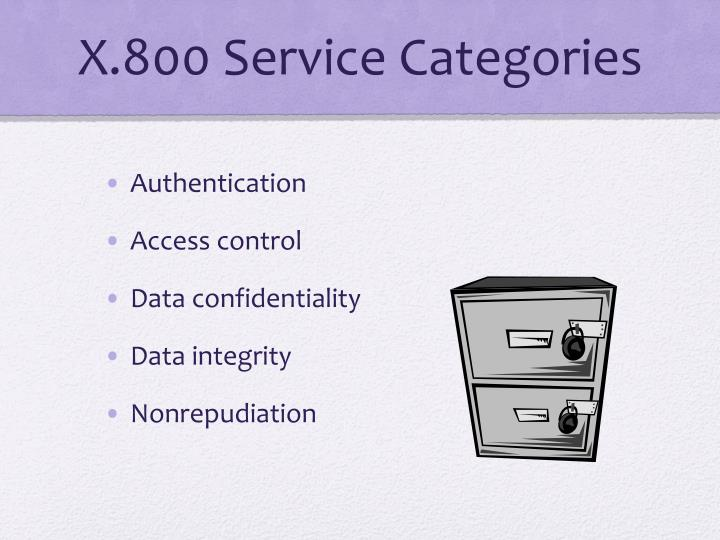 X.800 Service Categories