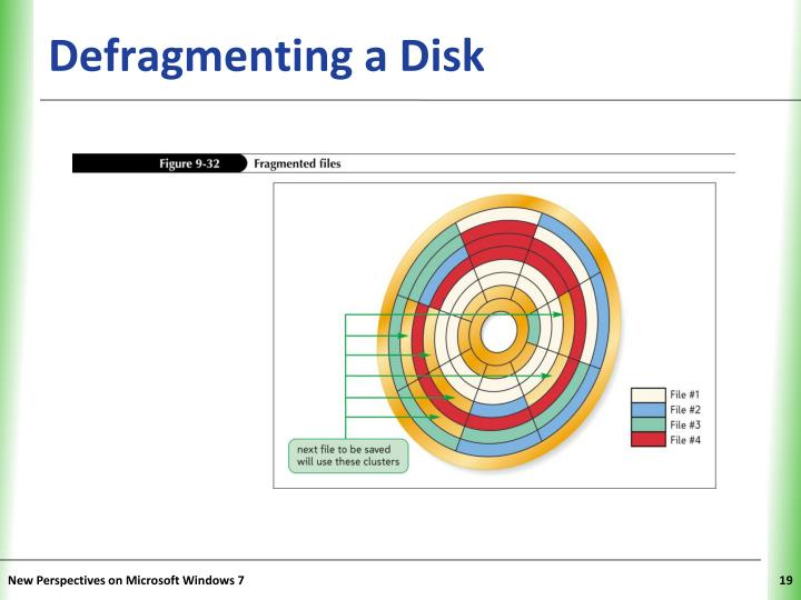 Defragmenting a Disk