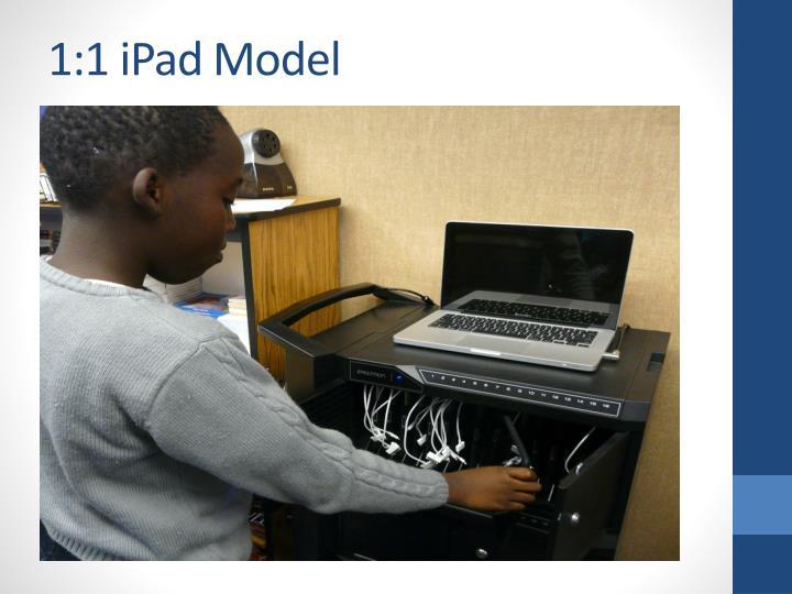 1:1 iPad Model