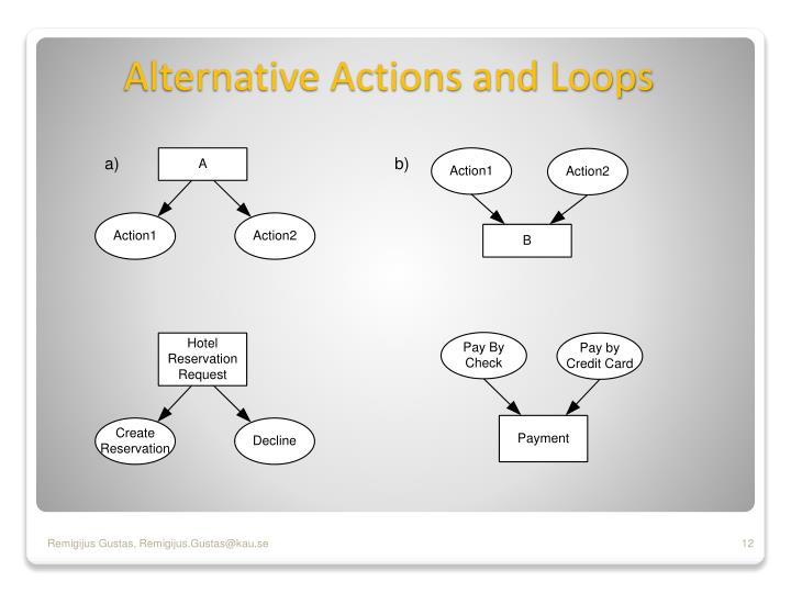 Alternative Actions and Loops