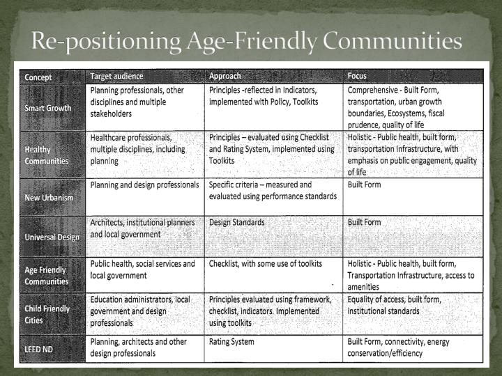 Re-positioning Age-Friendly Communities