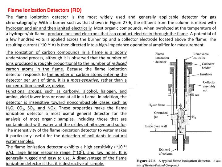 Flame Ionization Detectors (FID)