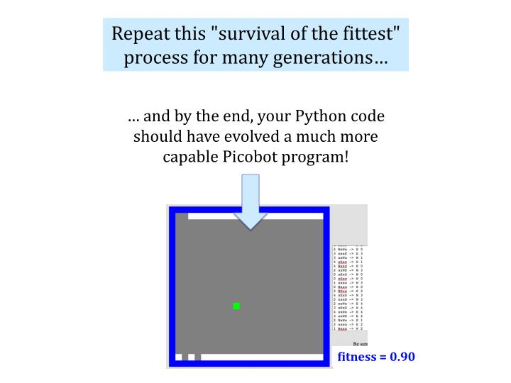 "Repeat this ""survival of the fittest"" process for many generations…"