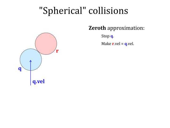 """Spherical"" collisions"