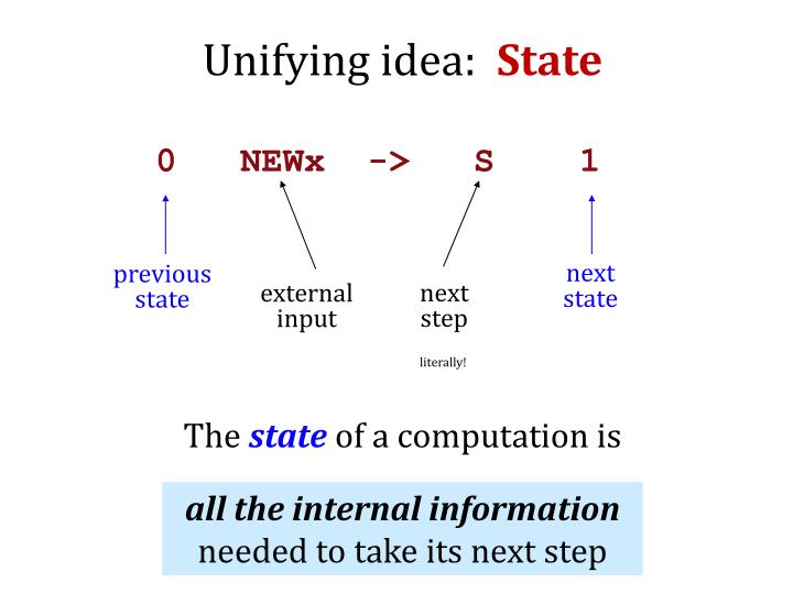 Unifying idea: