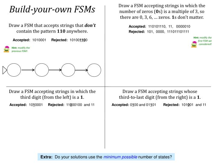 Draw a FSM accepting