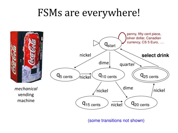 FSMs are everywhere!