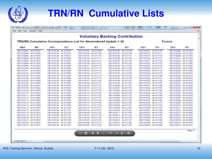 TRN/RN  Cumulative Lists