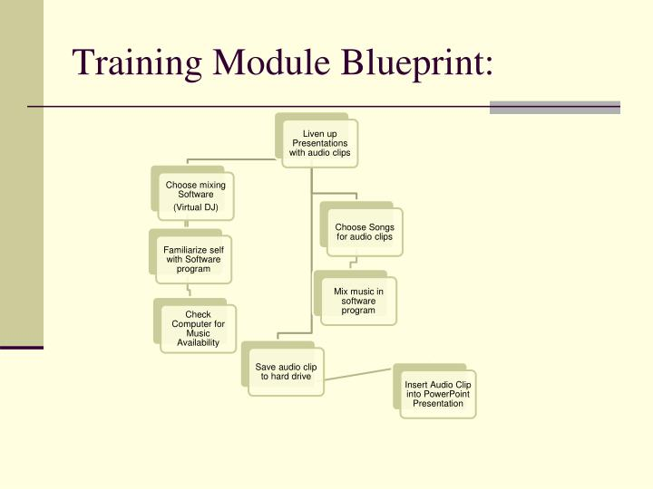 Training Module Blueprint: