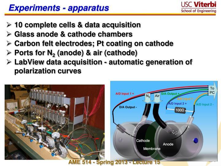 Experiments - apparatus