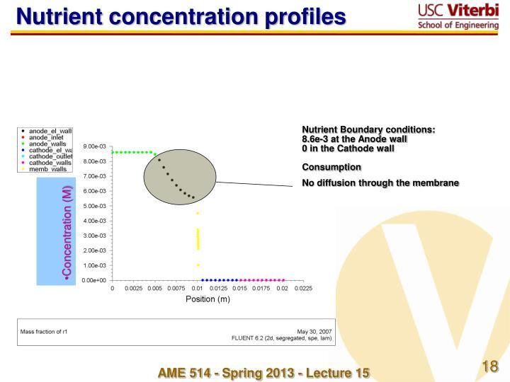 Nutrient concentration profiles