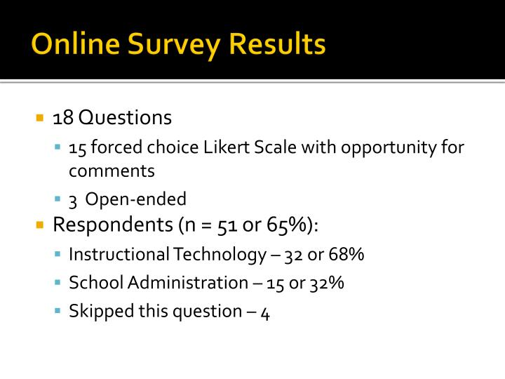 Online Survey Results