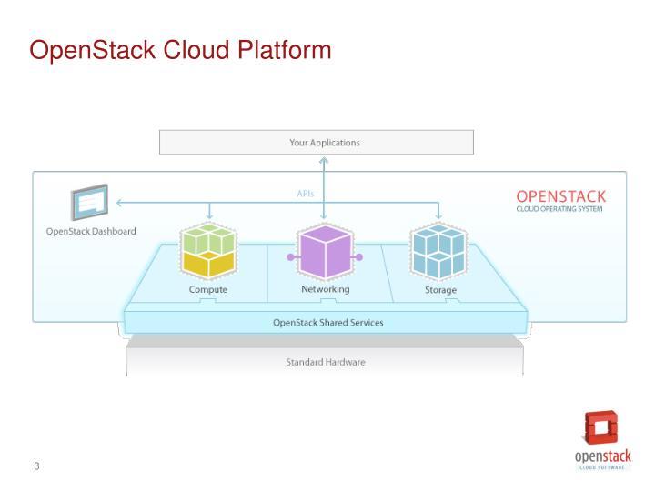OpenStack Cloud Platform