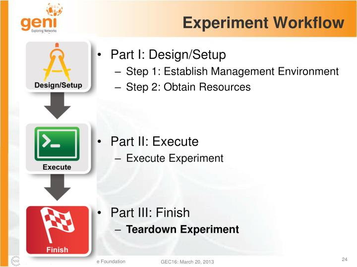 Experiment Workflow