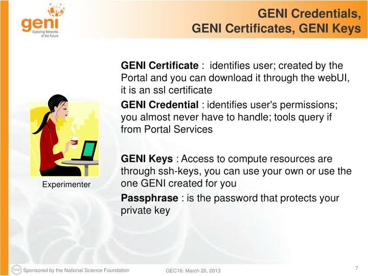 GENI Credentials,