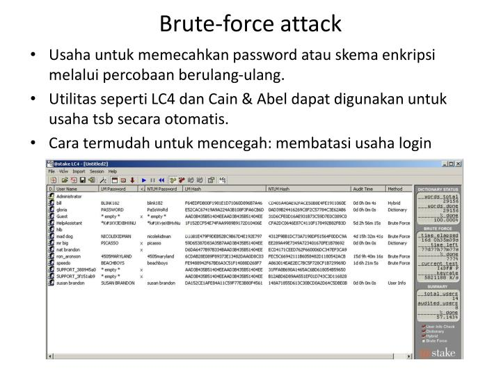Brute-force attack