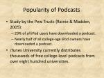 popularity of podcasts