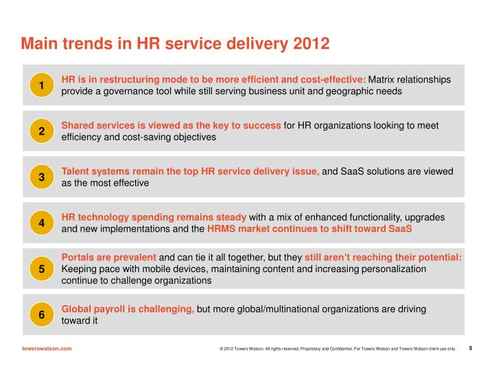 Main trends in HR service delivery 2012