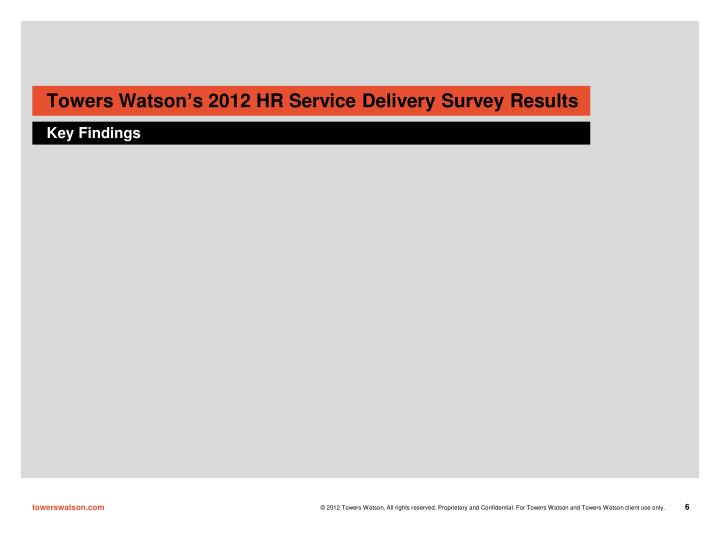 Towers Watson's 2012 HR Service Delivery Survey Results