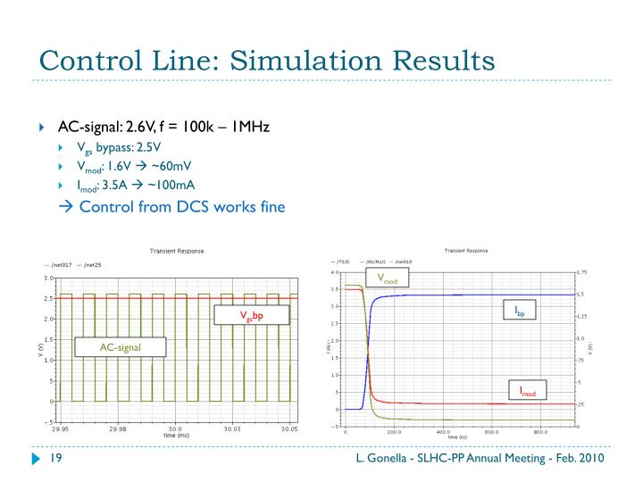 Control Line: Simulation Results
