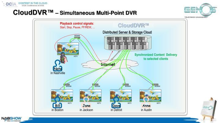 CloudDVR™