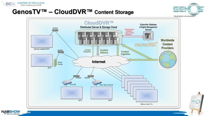 GenosTV™ – CloudDVR™