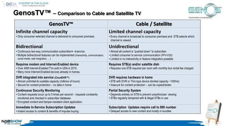 GenosTV™