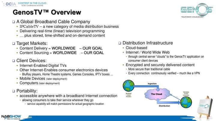 GenosTV™ Overview