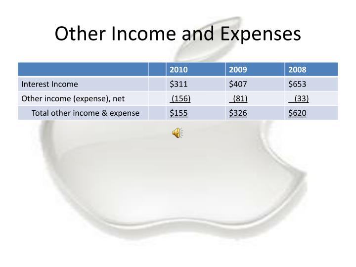 Other Income and Expenses