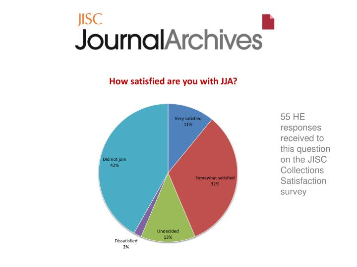 55 HE responses received to this question on the JISC Collections Satisfaction survey