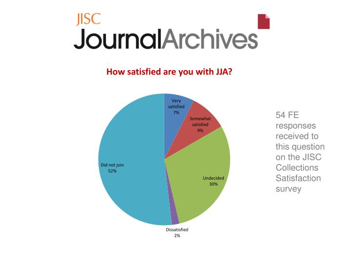 54 FE responses received to this question on the JISC Collections Satisfaction survey