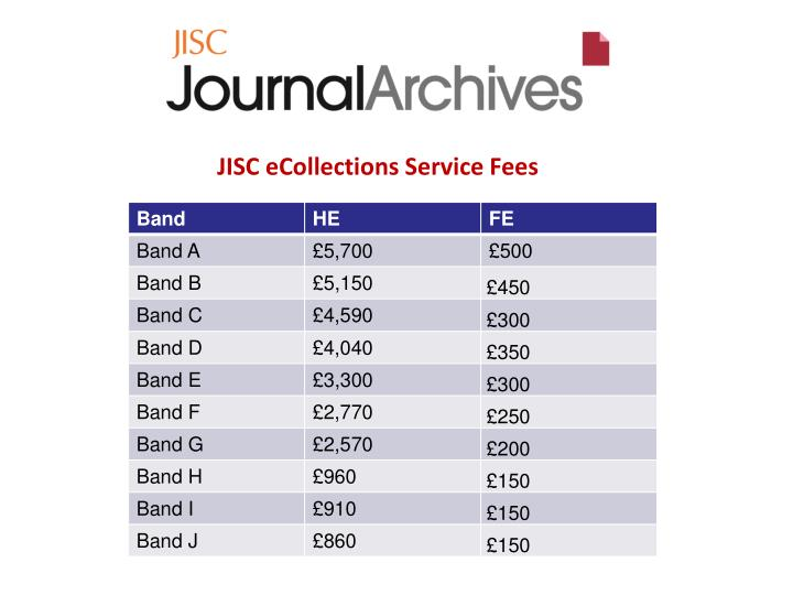 JISC eCollections Service Fees