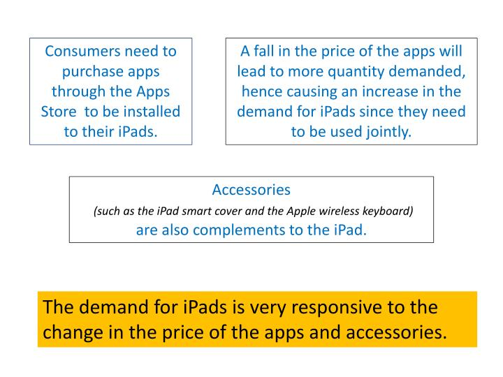 Consumers need to purchase apps through the Apps Store  to be installed to their