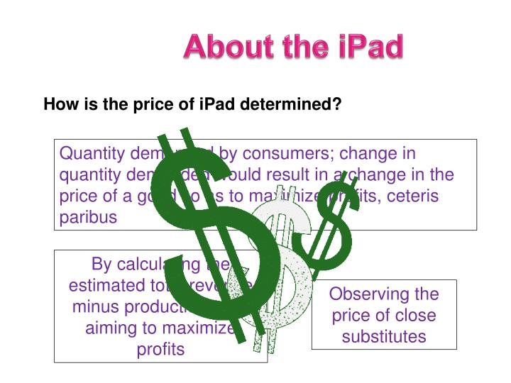 About the iPad