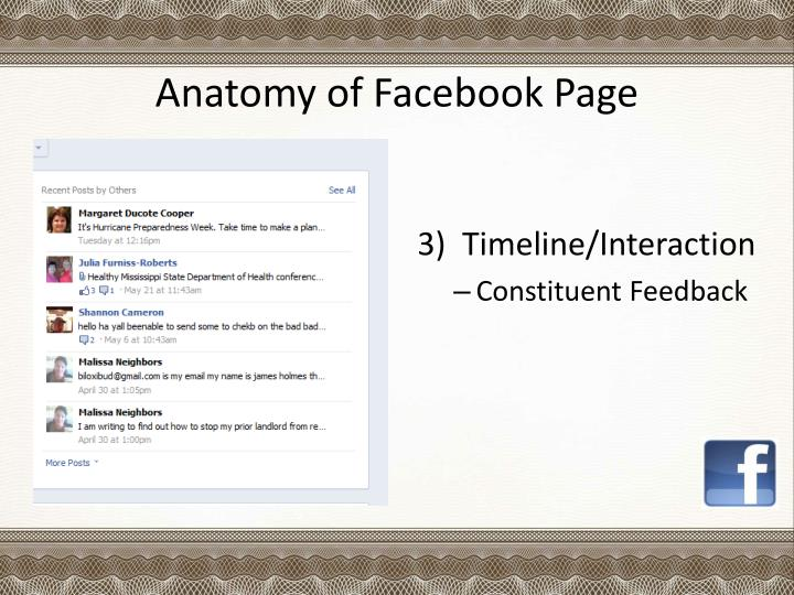 Anatomy of Facebook Page