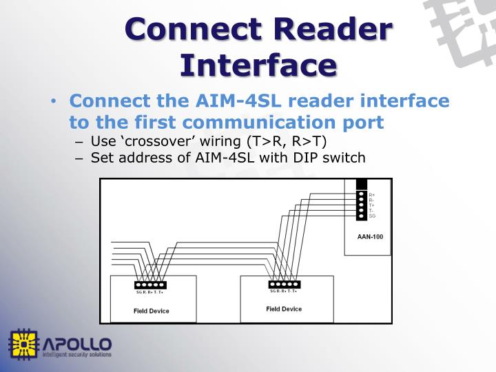 Connect Reader Interface
