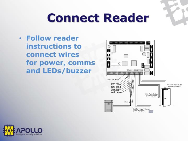 Connect Reader