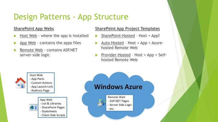 Design Patterns - App Structure