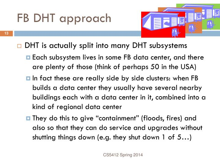 FB DHT approach