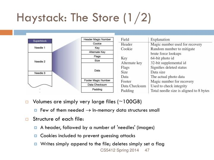 Haystack: The Store (1/2)