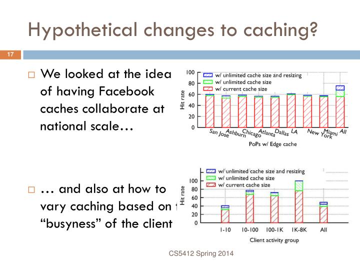 Hypothetical changes to caching?